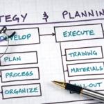 Project Management Control