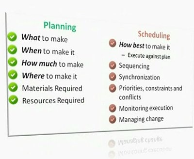 effective maintenance, planning and scheduling, planning, scheduling, pelatihan effective maintenance planning and scheduling, training effective maintenance planing and scheduling, pelatihan effective maintenance planning and schedulling di jogjakarta, jogja training effective maintenance planning and scheduling