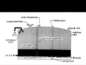 Storage Tank Operation & Safety