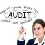 ISO 9000:2000  Series QMS Internal Auditor