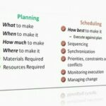 Effective Maintenance Planning And Scheduling