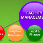 General Affairs – Facility Management
